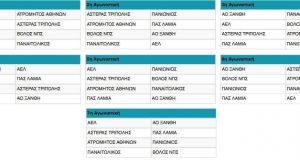 Πρόγραμμα Πρωταθλήματος Υποβιβασμού 2019-2020